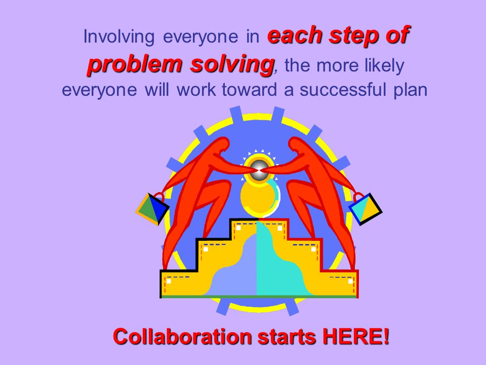 each step of problem solving Involving everyone in each step of problem solving, the more likely everyone will work toward a successful plan Collabora