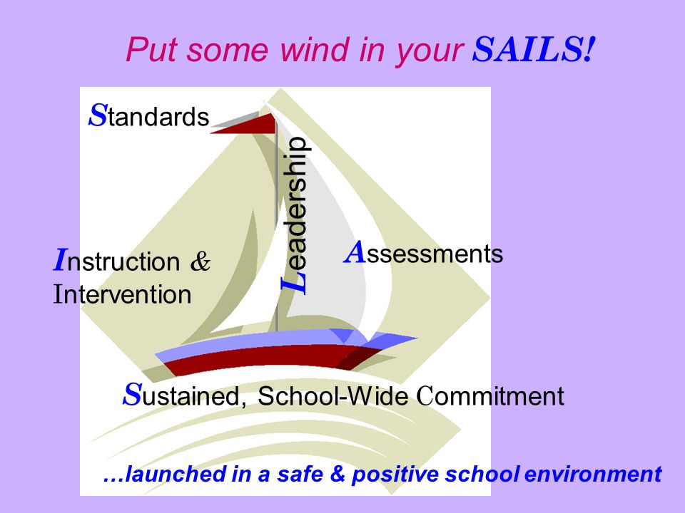 S tandards A ssessments L eadership I nstruction & I ntervention S ustained, School-Wide C ommitment Put some wind in your SAILS! …launched in a safe