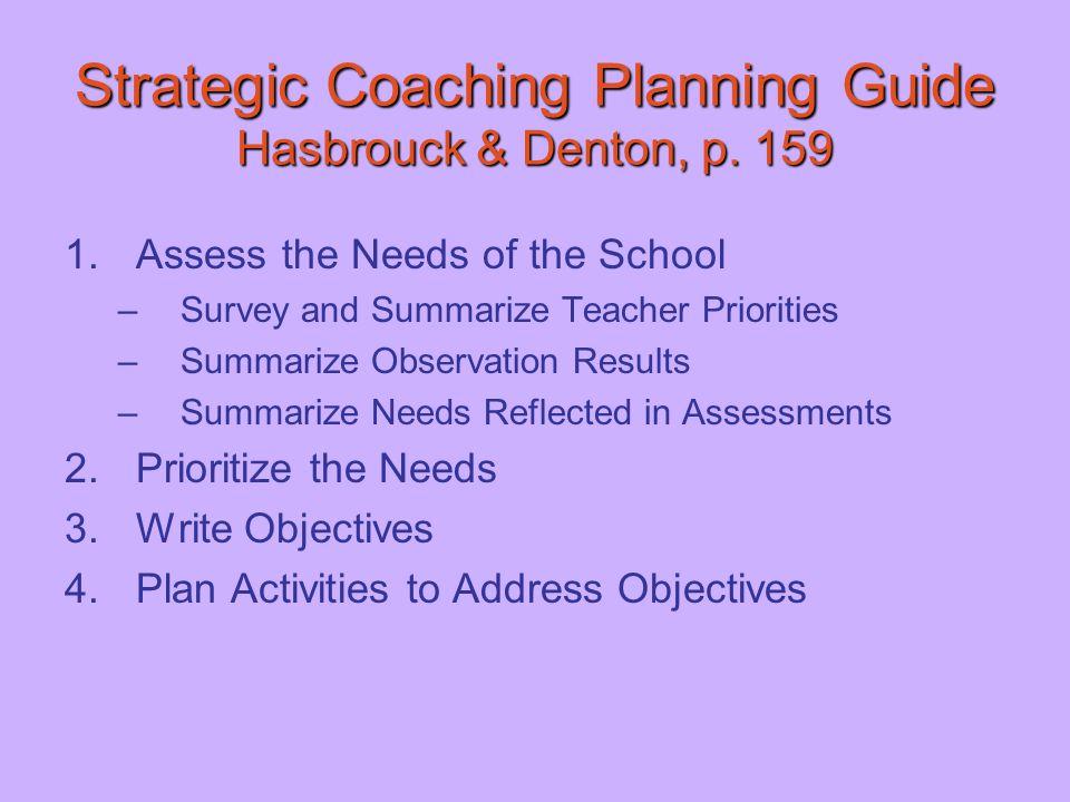 Strategic Coaching Planning Guide Hasbrouck & Denton, p. 159 1.Assess the Needs of the School –Survey and Summarize Teacher Priorities –Summarize Obse