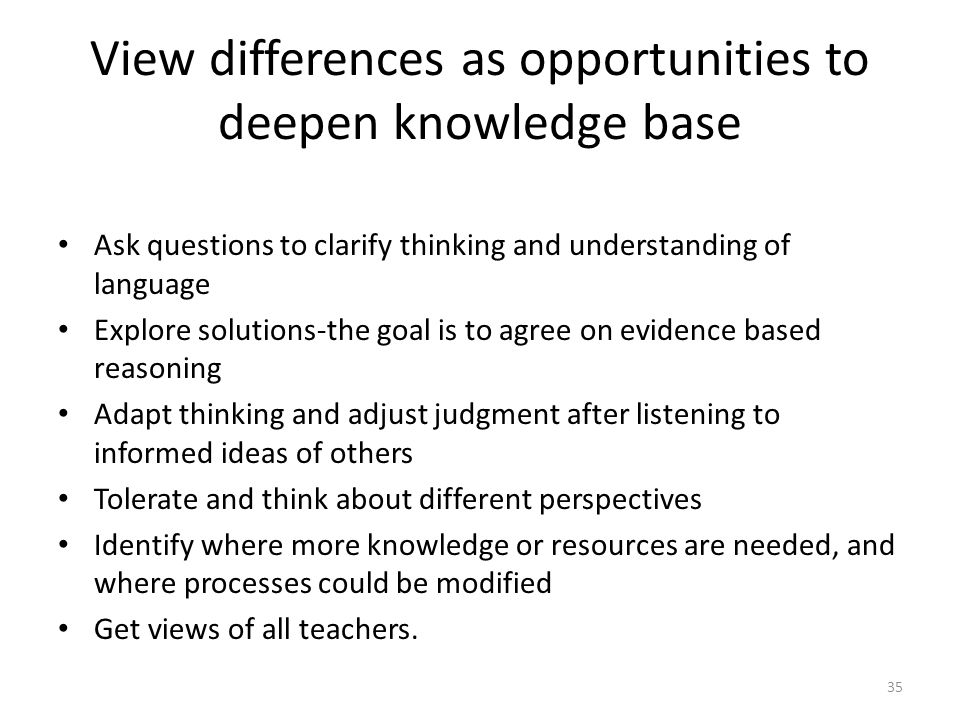 35 View differences as opportunities to deepen knowledge base Ask questions to clarify thinking and understanding of language Explore solutions-the goal is to agree on evidence based reasoning Adapt thinking and adjust judgment after listening to informed ideas of others Tolerate and think about different perspectives Identify where more knowledge or resources are needed, and where processes could be modified Get views of all teachers.