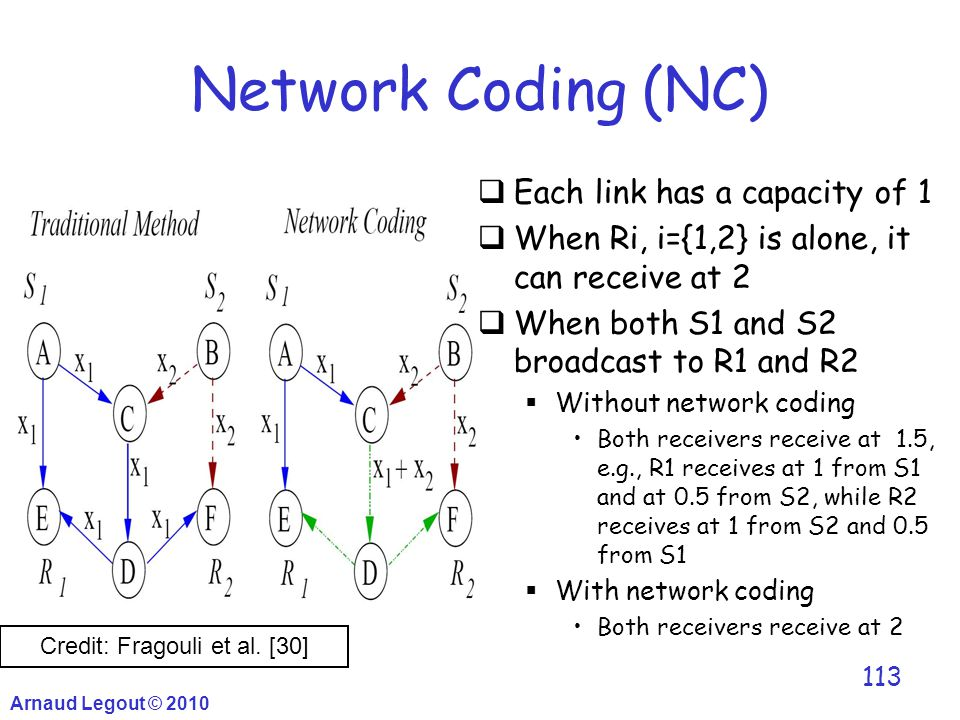 Network Coding (NC) Arnaud Legout © 2010 113 Credit: Fragouli et al. [30]  Each link has a capacity of 1  When Ri, i={1,2} is alone, it can receive