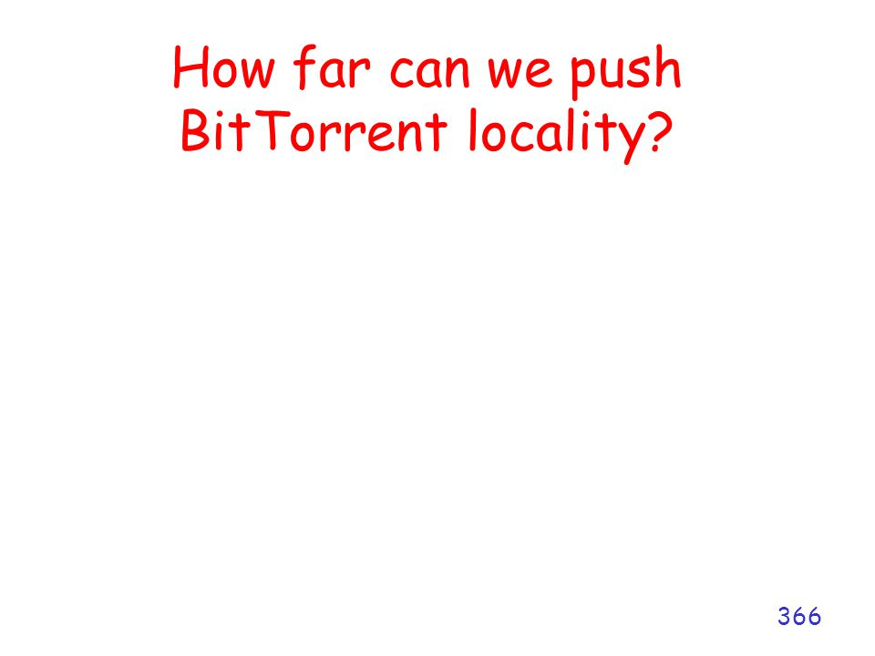How far can we push BitTorrent locality? 366