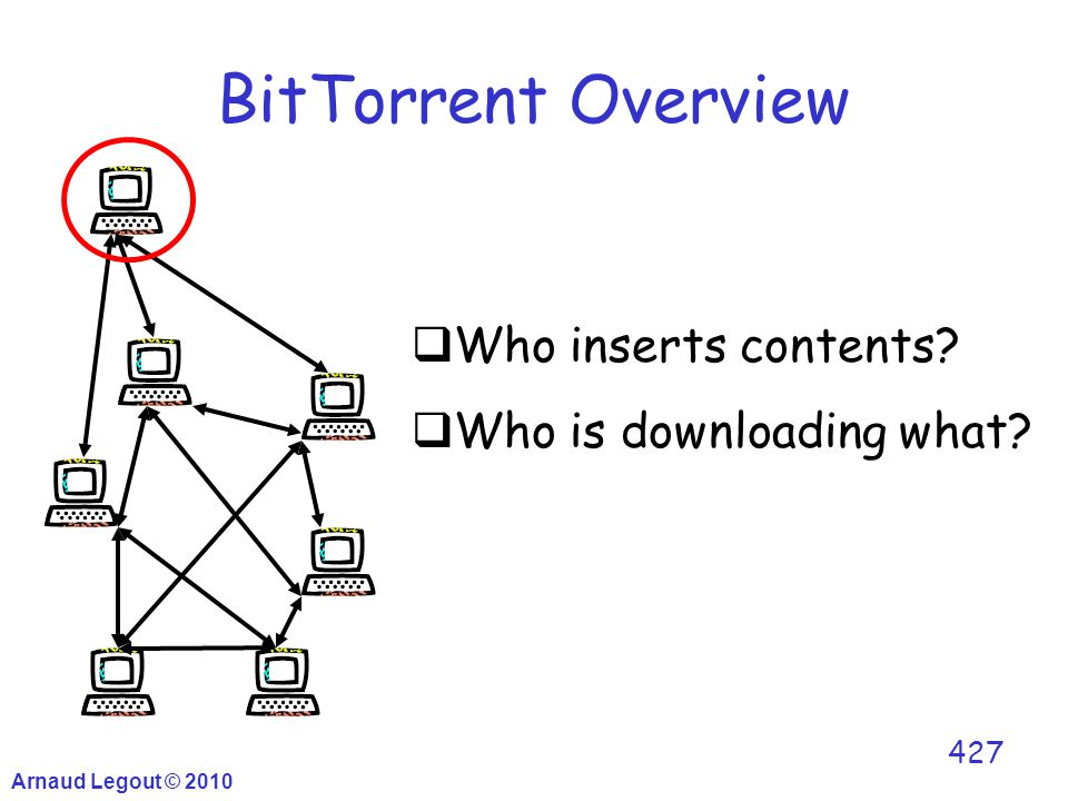 BitTorrent Overview  Who inserts contents?  Who is downloading what? 427 Arnaud Legout © 2010