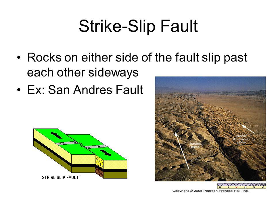 Strike-Slip Fault Rocks on either side of the fault slip past each other sideways Ex: San Andres Fault