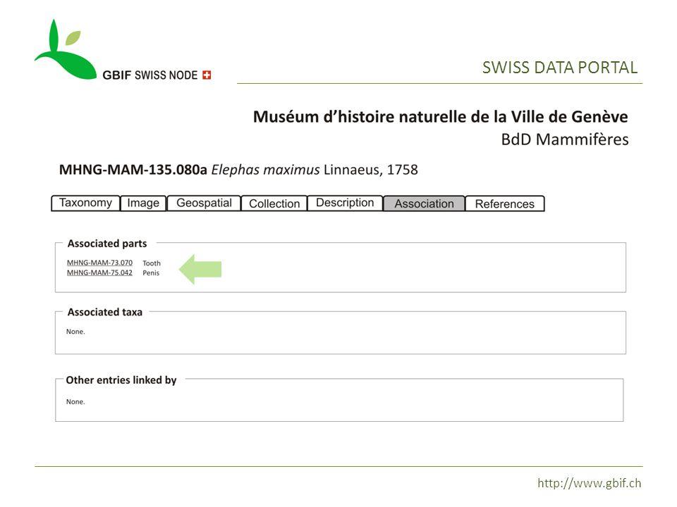 http://www.gbif.ch SWISS DATA PORTAL