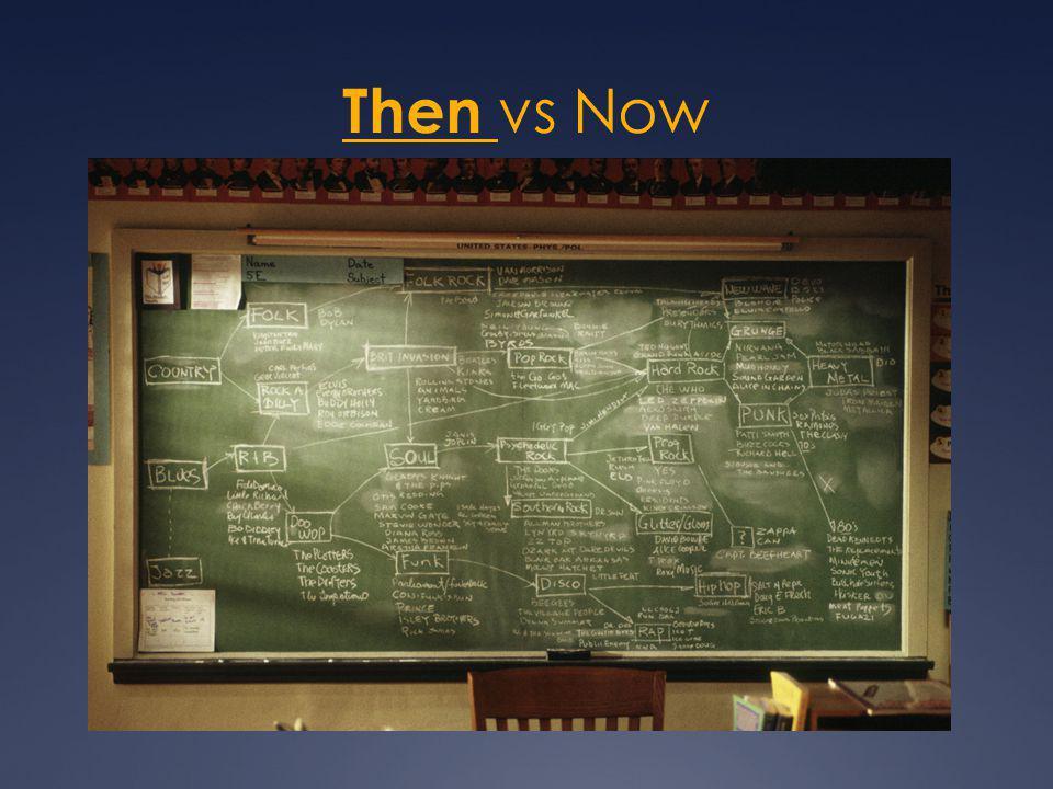 Then vs Now