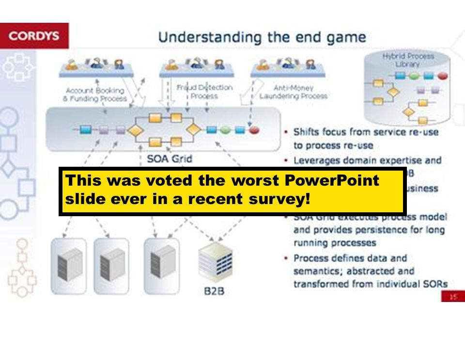The worst PowerPoint slide ever made?: This was voted the worst PowerPoint slide ever in a recent survey!