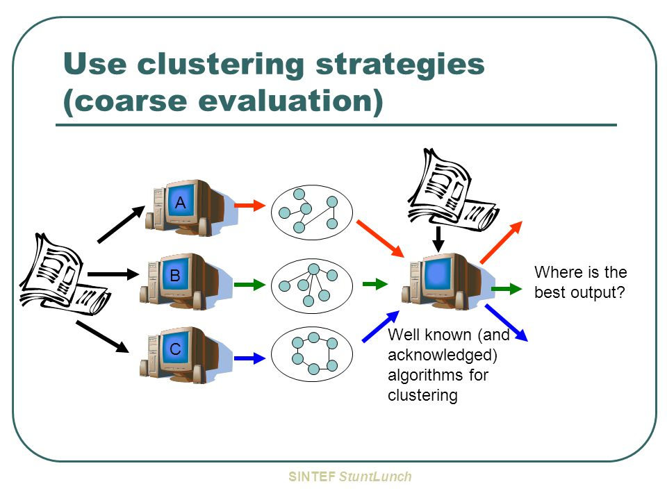 SINTEF StuntLunch Use clustering strategies (coarse evaluation) A B C Well known (and acknowledged) algorithms for clustering Where is the best output