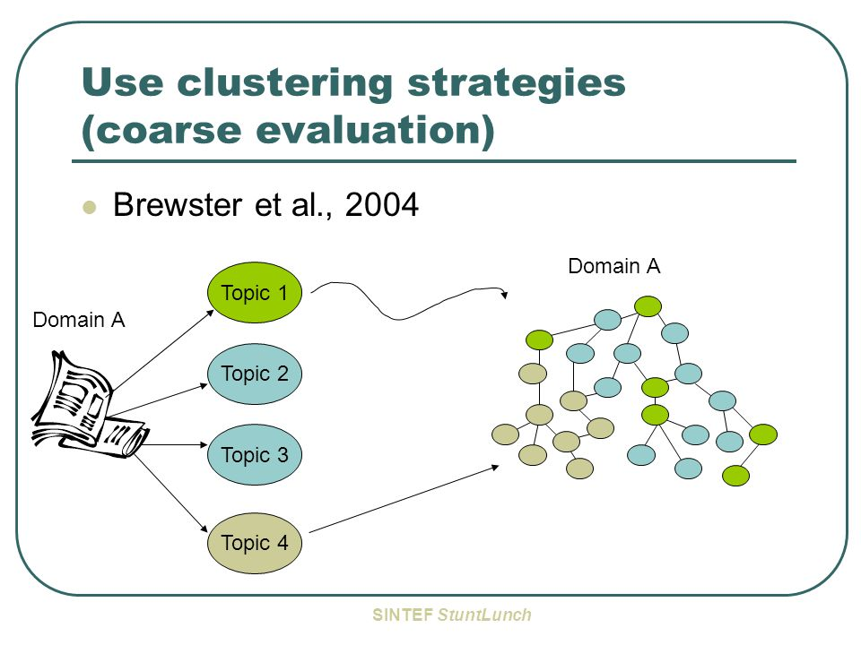 SINTEF StuntLunch Use clustering strategies (coarse evaluation) Brewster et al., 2004 Topic 1 Topic 2 Topic 3 Topic 4 Domain A