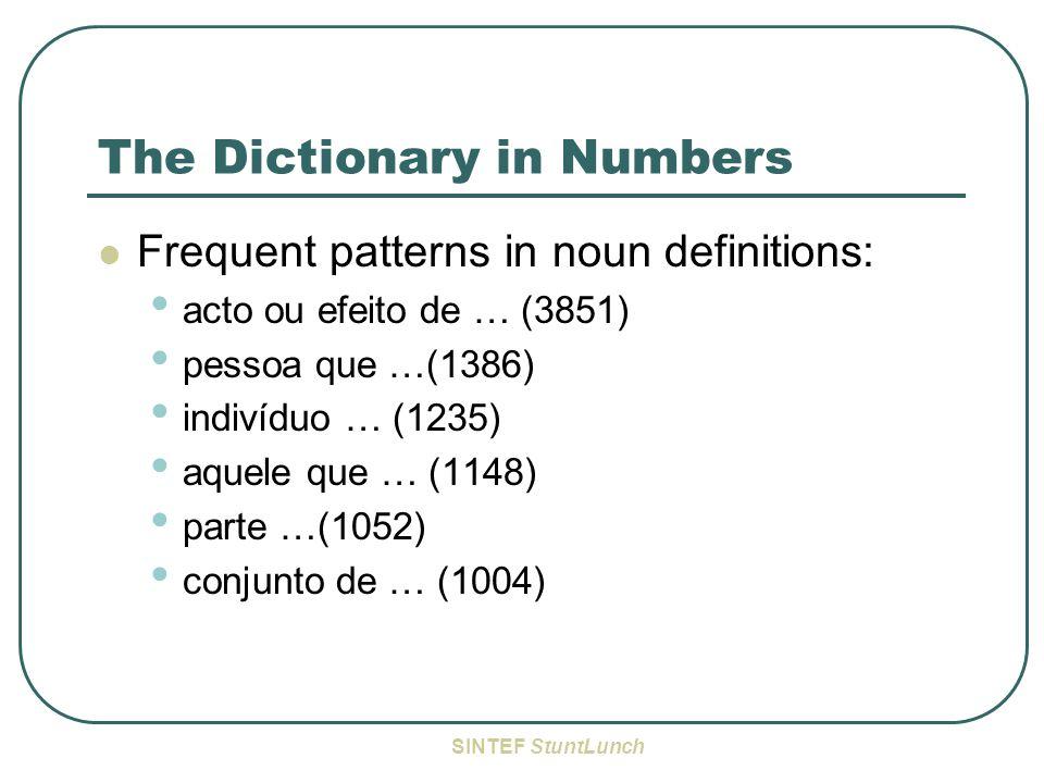 SINTEF StuntLunch The Dictionary in Numbers Frequent patterns in noun definitions: acto ou efeito de … (3851) pessoa que …(1386) indivíduo … (1235) aquele que … (1148) parte …(1052) conjunto de … (1004)