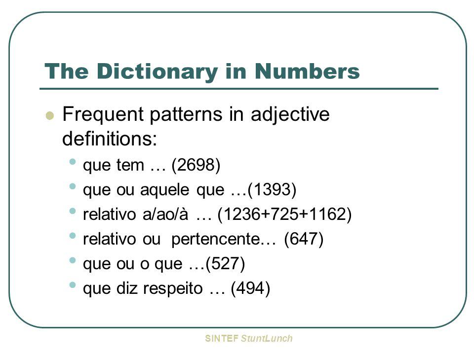 SINTEF StuntLunch The Dictionary in Numbers Frequent patterns in adjective definitions: que tem … (2698) que ou aquele que …(1393) relativo a/ao/à … (1236+725+1162) relativo ou pertencente… (647) que ou o que …(527) que diz respeito … (494)