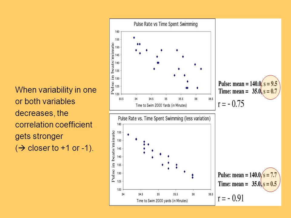 Standardization: Allows us to compare correlations between data sets where variables are measured in different units or when variables are different.