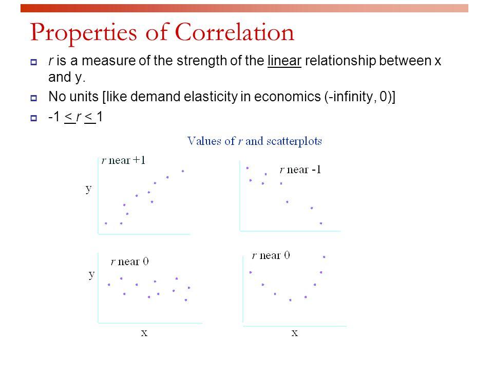Example: calculating correlation  (x 1, y 1 ), (x 2, y 2 ), (x 3, y 3 )  (1, 3) (1.5, 6) (2.5, 8)