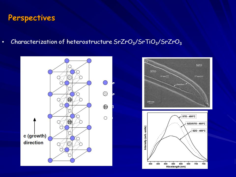 (001) Sr Zr Ti O Perspectives Characterization of heterostructure SrZrO 3 /SrTiO 3 /SrZrO 3