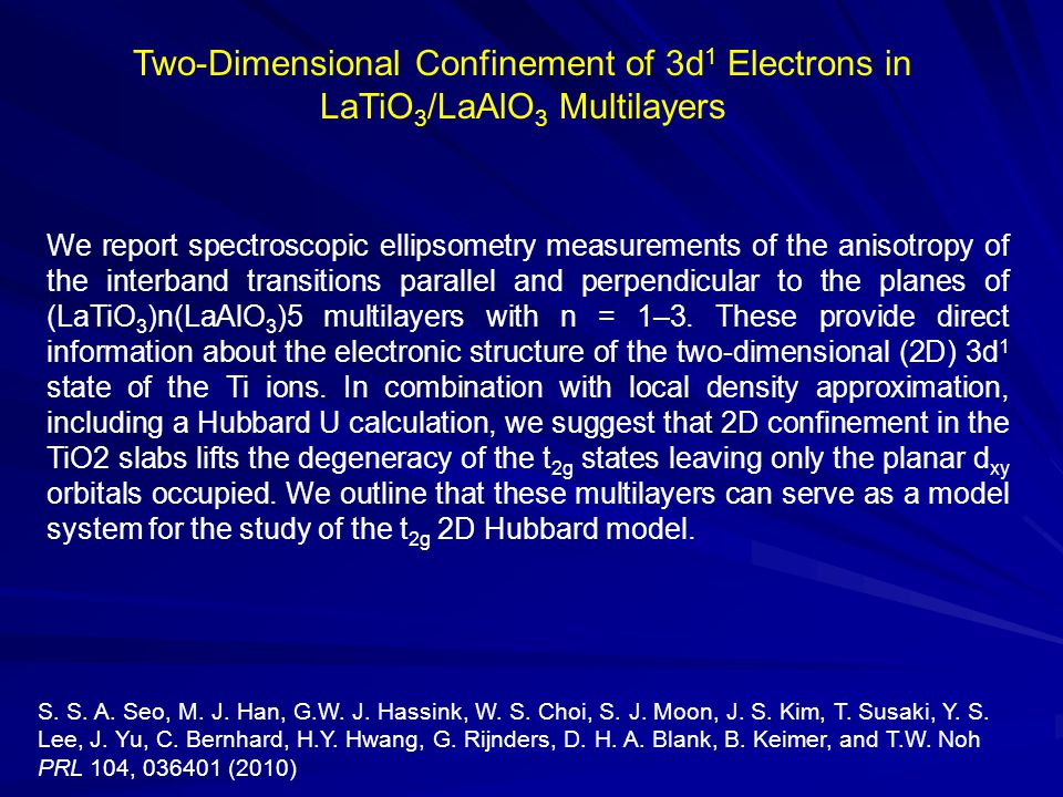 Two-Dimensional Confinement of 3d 1 Electrons in LaTiO 3 /LaAlO 3 Multilayers S.
