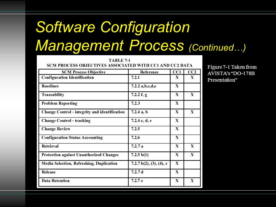 "Software Configuration Management Process (Continued…) Figure 7-1 Taken from AVISTA's ""DO-178B Presentation"""