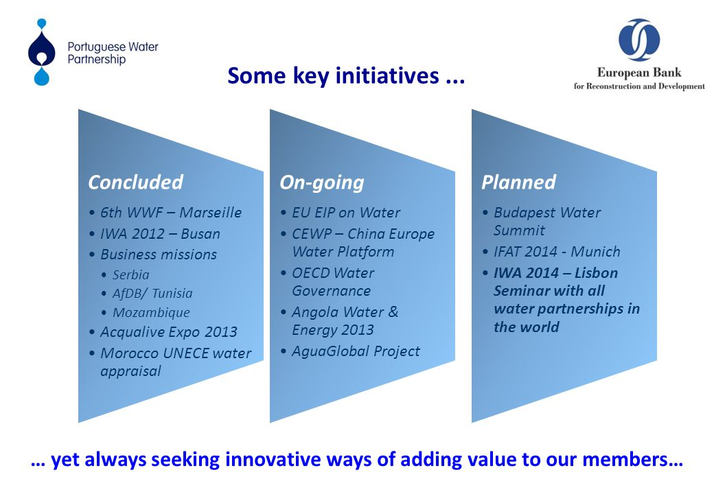 Some key initiatives...