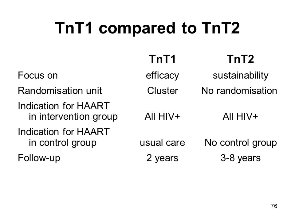 76 TnT1 compared to TnT2 TnT1TnT2 Focus onefficacysustainability Randomisation unitClusterNo randomisation Indication for HAART in intervention groupAll HIV+All HIV+ Indication for HAART in control groupusual careNo control group Follow-up2 years3-8 years