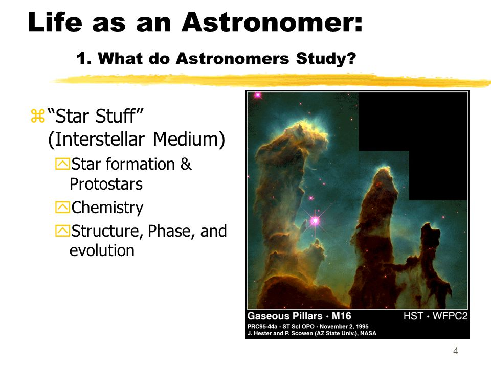 4 Life as an Astronomer: 1. What do Astronomers Study.