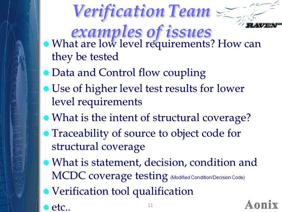 11 Verification Team examples of issues What are low level requirements? How can they be tested What are low level requirements? How can they be teste