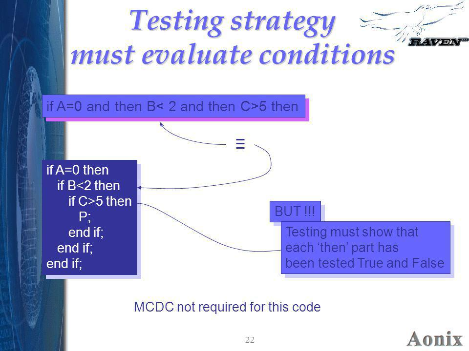 22 Testing strategy must evaluate conditions if A=0 then if B<2 then if C>5 then P; end if; if A=0 then if B<2 then if C>5 then P; end if; if A=0 and