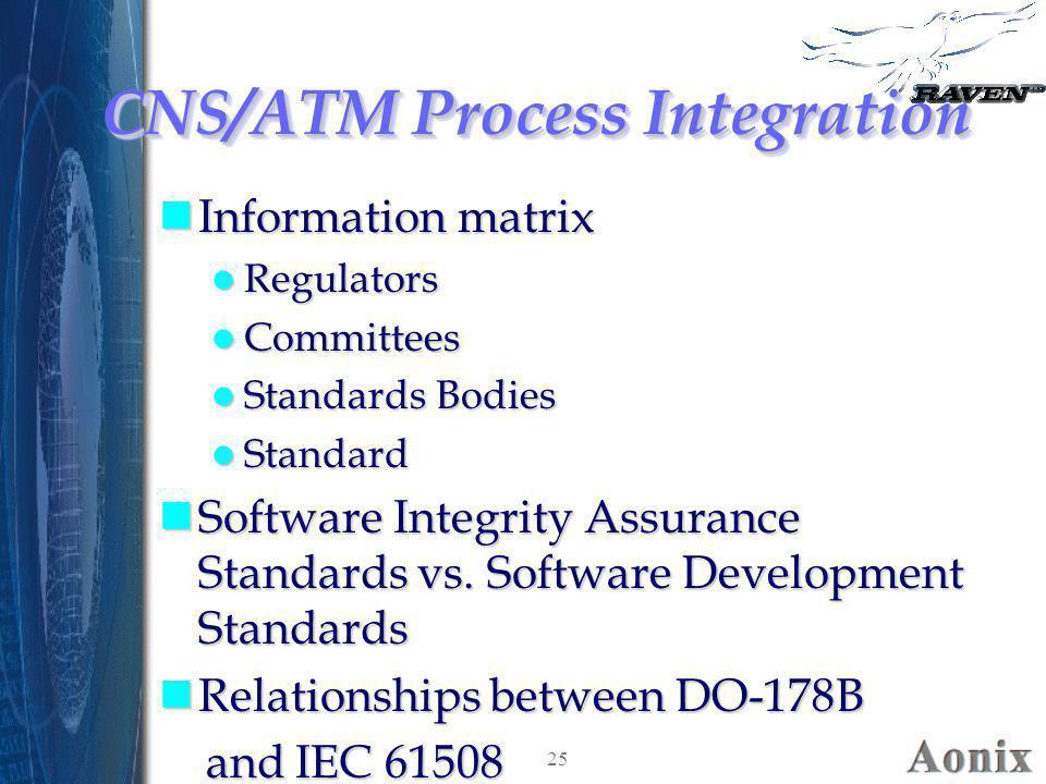 25 CNS/ATM Process Integration nInformation matrix Regulators Regulators Committees Committees Standards Bodies Standards Bodies Standard Standard nSo