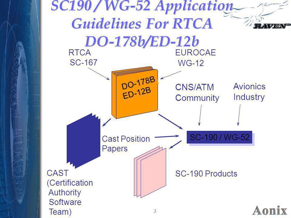 3 SC190 / WG-52 Application Guidelines For RTCA DO-178b/ED-12b DO-178B ED-12B RTCAEUROCAE SC-167 WG-12 CAST (Certification Authority Software Team) Ca