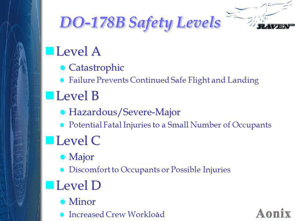 5 DO-178B Safety Levels nLevel A Catastrophic Catastrophic Failure Prevents Continued Safe Flight and Landing Failure Prevents Continued Safe Flight a