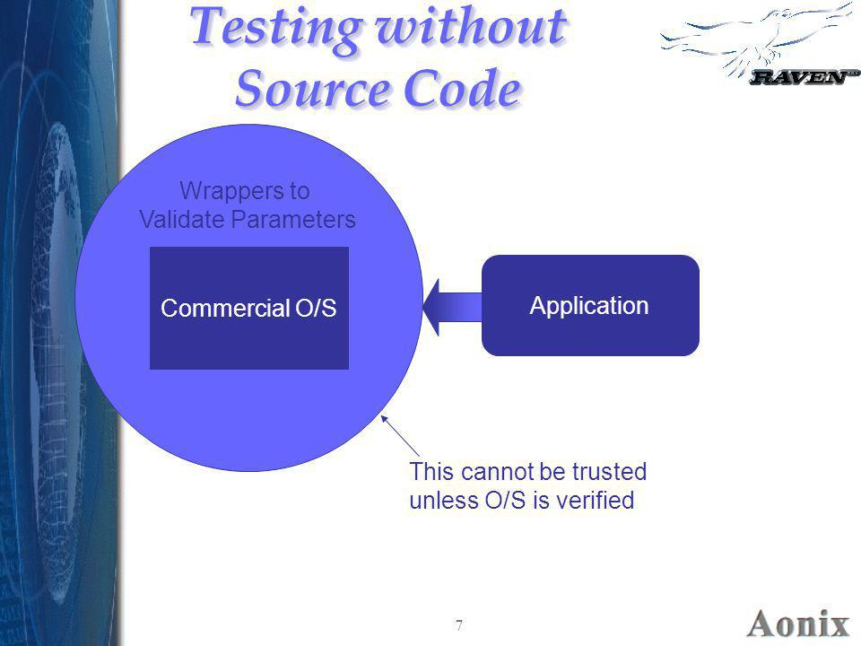 7 Testing without Source Code Commercial O/S Wrappers to Validate Parameters Application This cannot be trusted unless O/S is verified