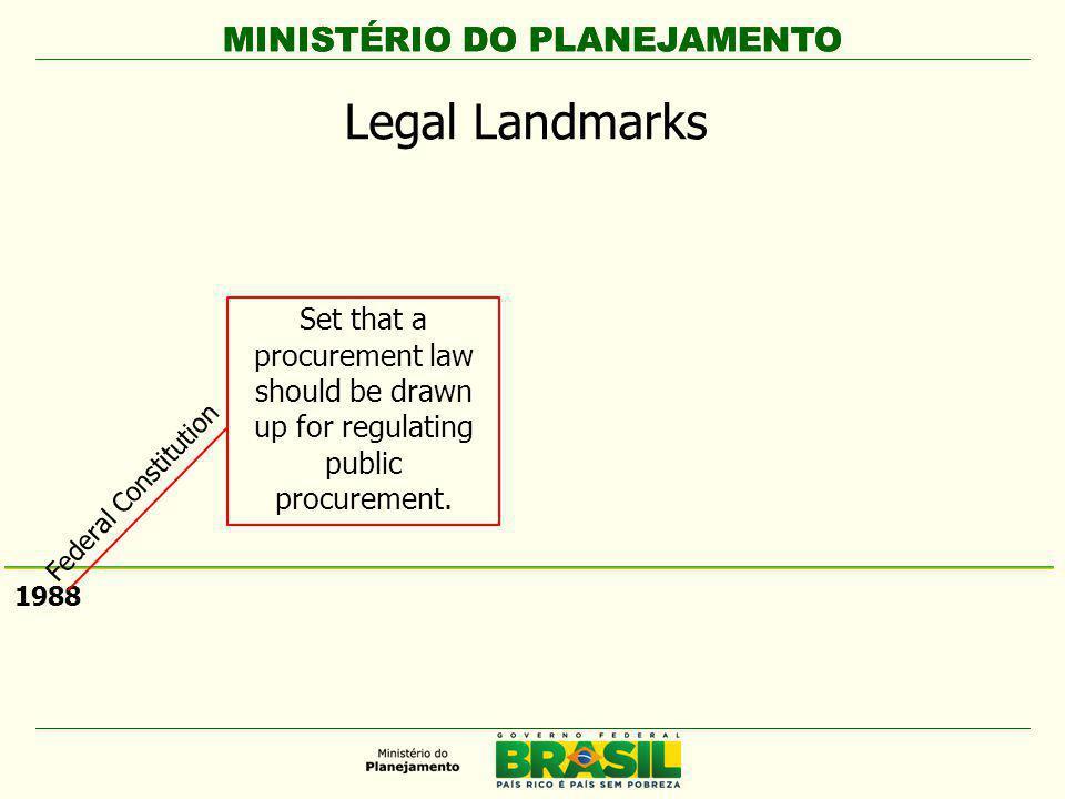 MINISTÉRIO DO PLANEJAMENTO 1988 Federal Constitution Set that a procurement law should be drawn up for regulating public procurement.