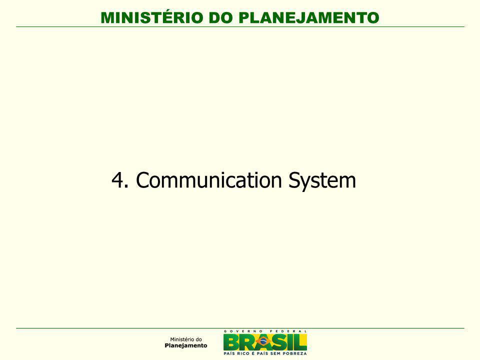 MINISTÉRIO DO PLANEJAMENTO 4. Communication System