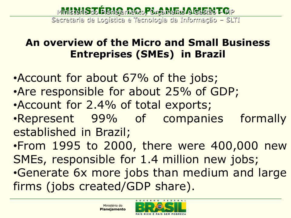 MINISTÉRIO DO PLANEJAMENTO Ministério do Planejamento, Orçamento e Gestão – MP Secretaria de Logística e Tecnologia da Informação – SLTI An overview of the Micro and Small Business Entreprises (SMEs) in Brazil Account for about 67% of the jobs; Are responsible for about 25% of GDP; Account for 2.4% of total exports; Represent 99% of companies formally established in Brazil; From 1995 to 2000, there were 400,000 new SMEs, responsible for 1.4 million new jobs; Generate 6x more jobs than medium and large firms (jobs created/GDP share).
