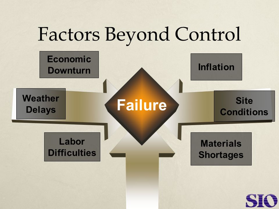 Factors Beyond Control Materials Shortages Site Conditions Inflation Labor Difficulties Weather Delays Economic Downturn Failure