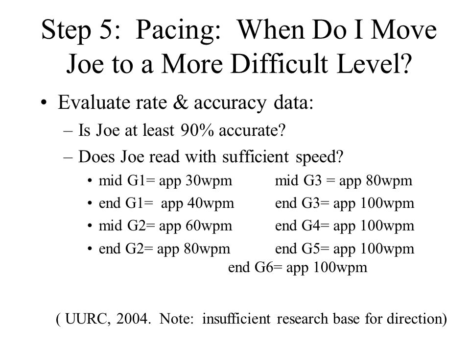 Step 5: Pacing: When Do I Move Joe to a More Difficult Level.