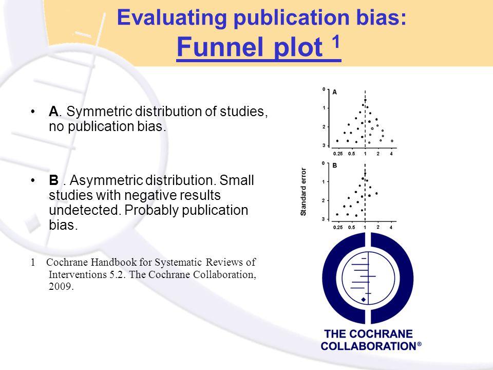 Evaluating publication bias: Funnel plot 1 A.