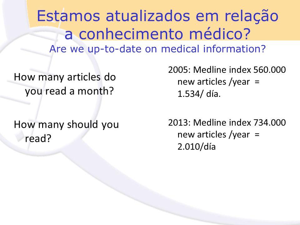Estamos atualizados em relação a conhecimento médico.