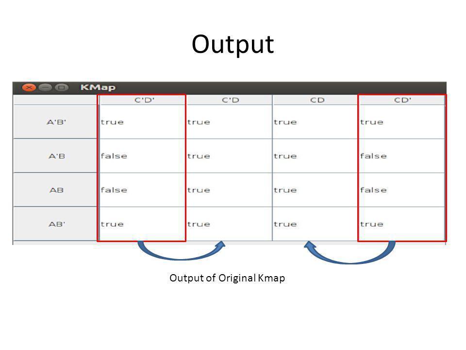 Output Output of Original Kmap