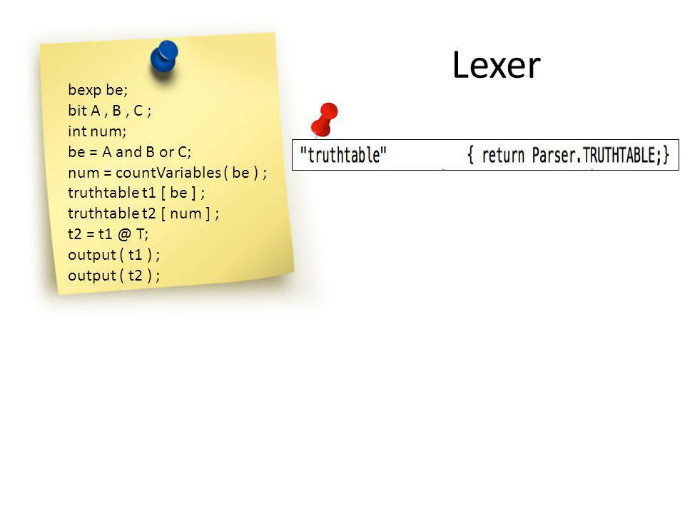 Lexer bexp be; bit A, B, C ; int num; be = A and B or C; num = countVariables ( be ) ; truthtable t1 [ be ] ; truthtable t2 [ num ] ; t2 = t1 @ T; output ( t1 ) ; output ( t2 ) ;