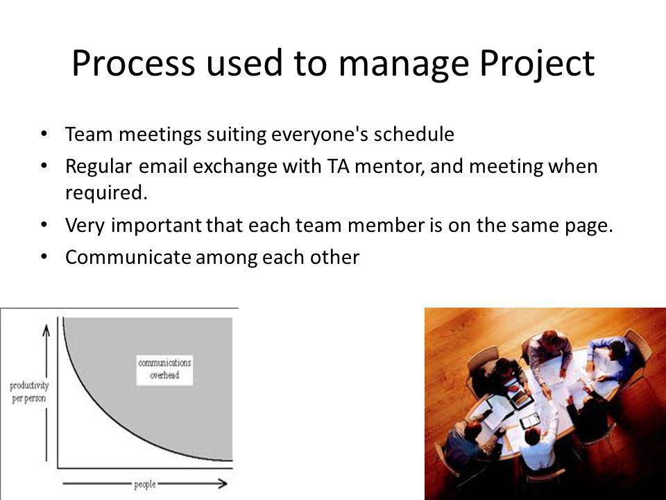 Process used to manage Project Team meetings suiting everyone s schedule Regular email exchange with TA mentor, and meeting when required.