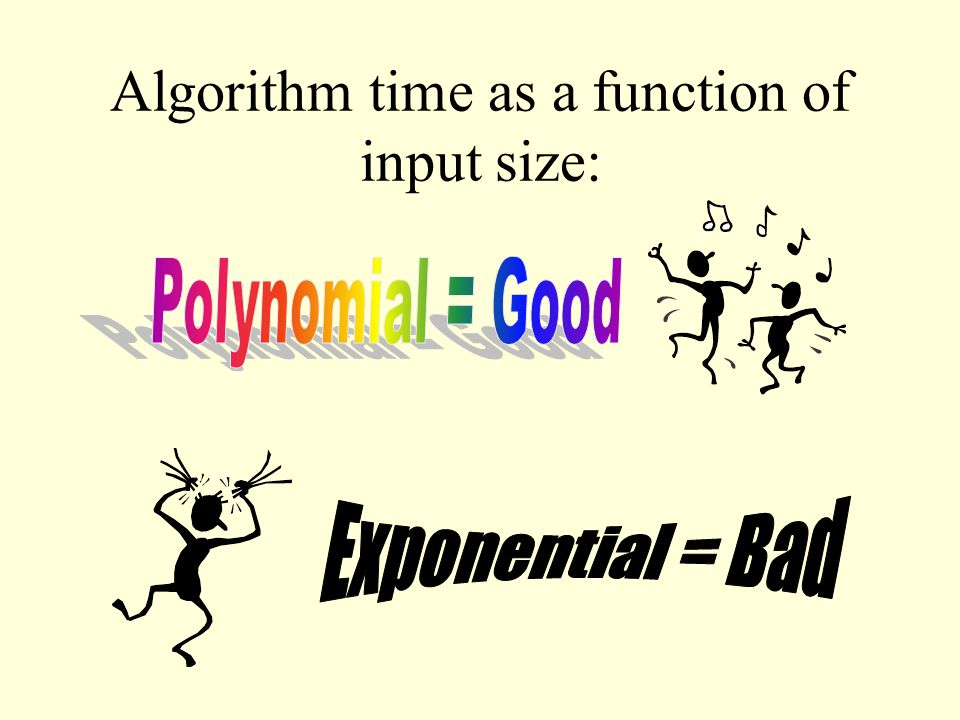 Algorithm time as a function of input size: