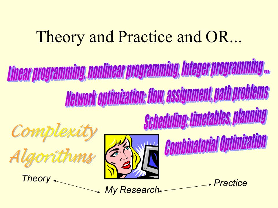 Theory and Practice and OR... Theory Practice My Research