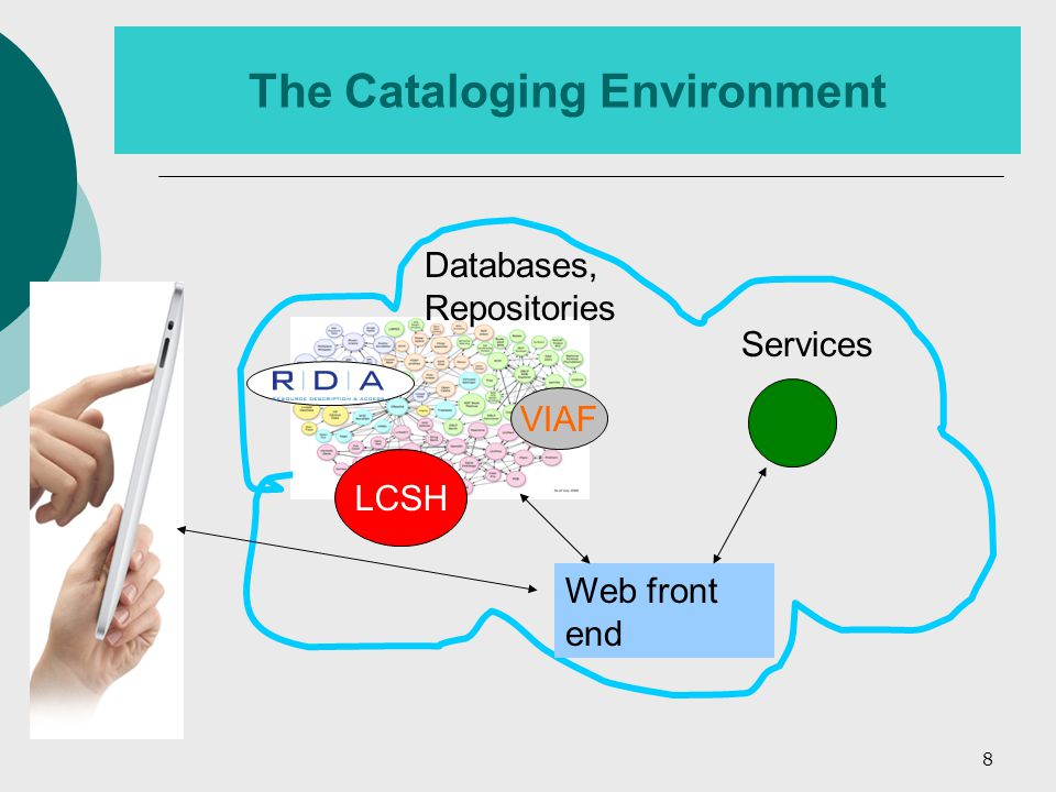 9 The Cataloging Environment -- Current  Web-based  Wide range of information carriers  More types of content and complexity of content  Metadata (bibliographic information) Created by a wider range of personnel in and outside libraries Element-based metadata schemas  Dublin Core, ONIX, etc.