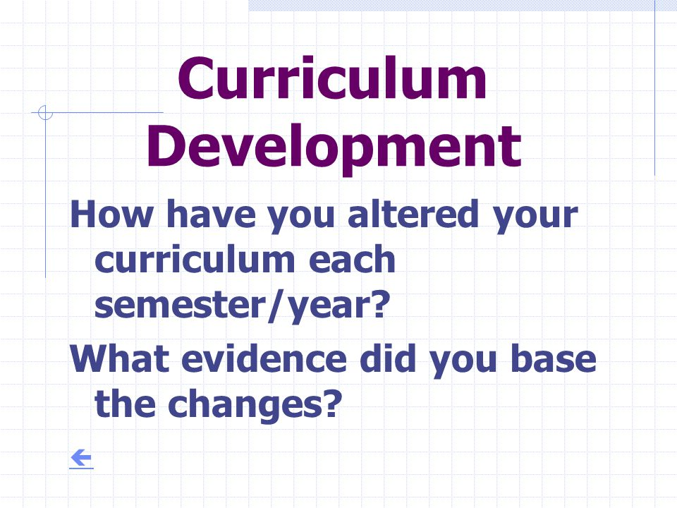 Curriculum Development How have you altered your curriculum each semester/year? What evidence did you base the changes? 