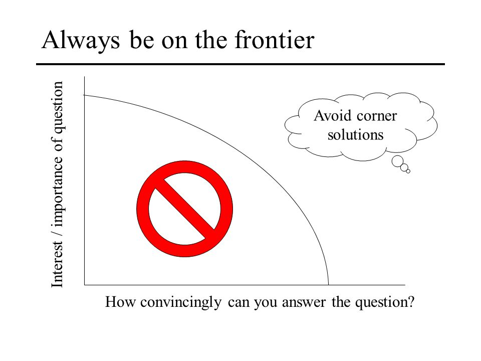 Always be on the frontier Interest / importance of question How convincingly can you answer the question.