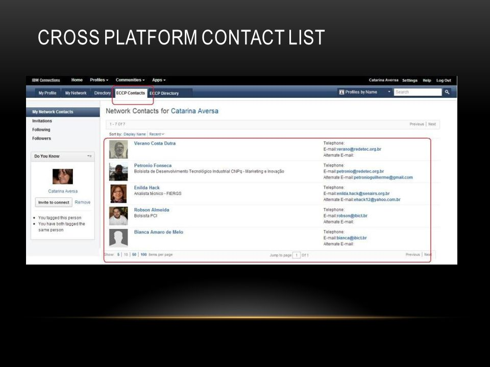 CROSS PLATFORM CONTACT LIST