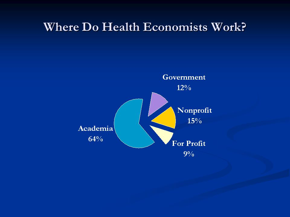 Where Do Health Economists Work
