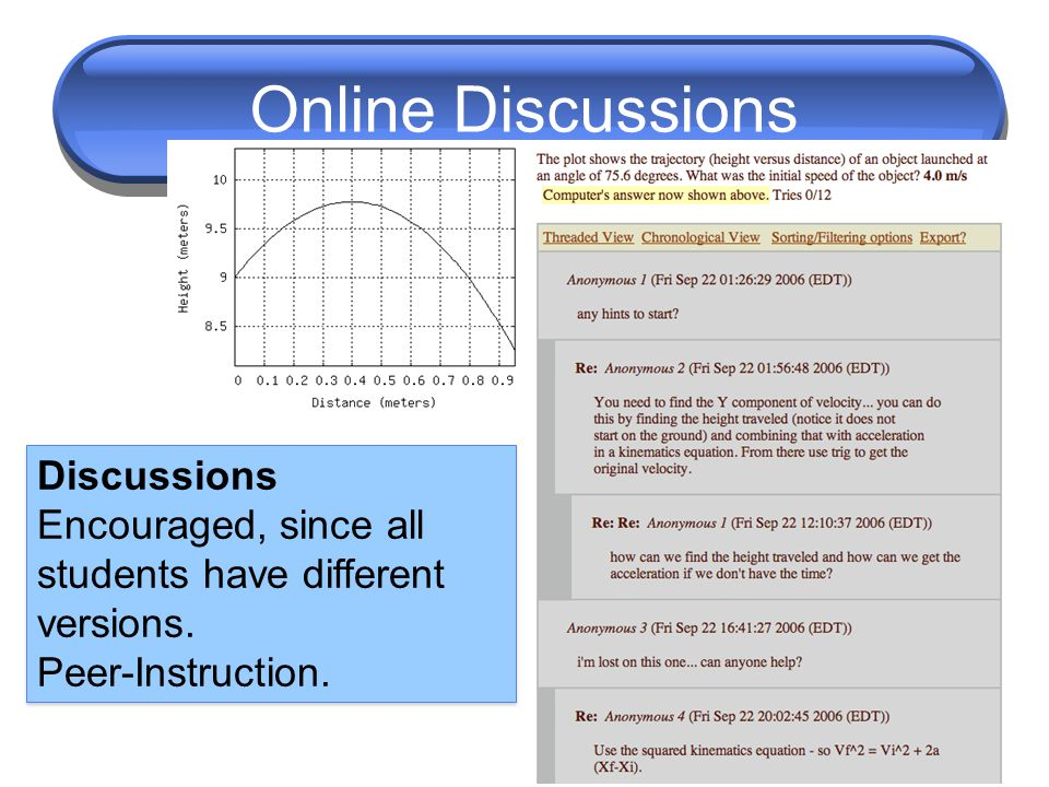 Online Discussions Discussions Encouraged, since all students have different versions.