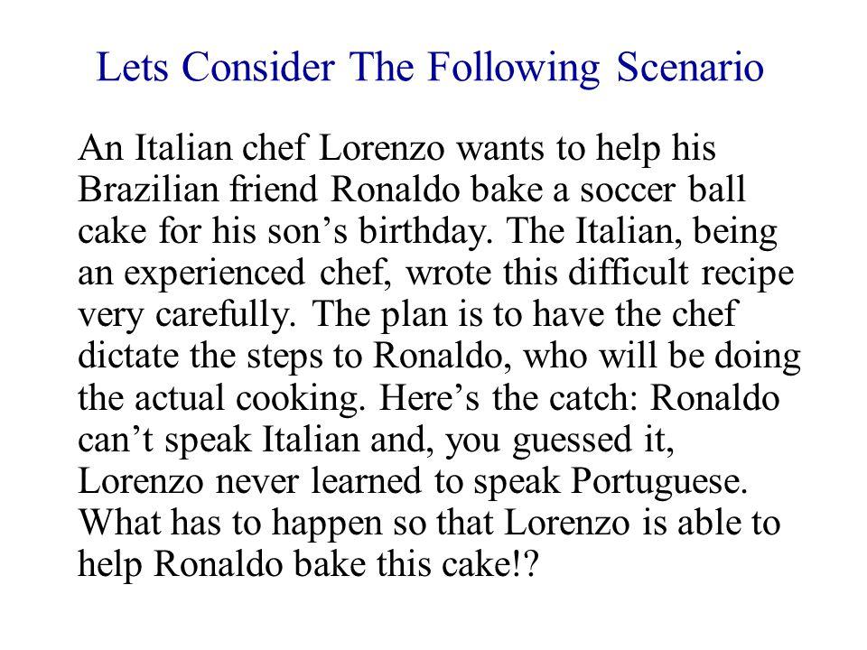 An Italian chef Lorenzo wants to help his Brazilian friend Ronaldo bake a soccer ball cake for his son's birthday. The Italian, being an experienced c