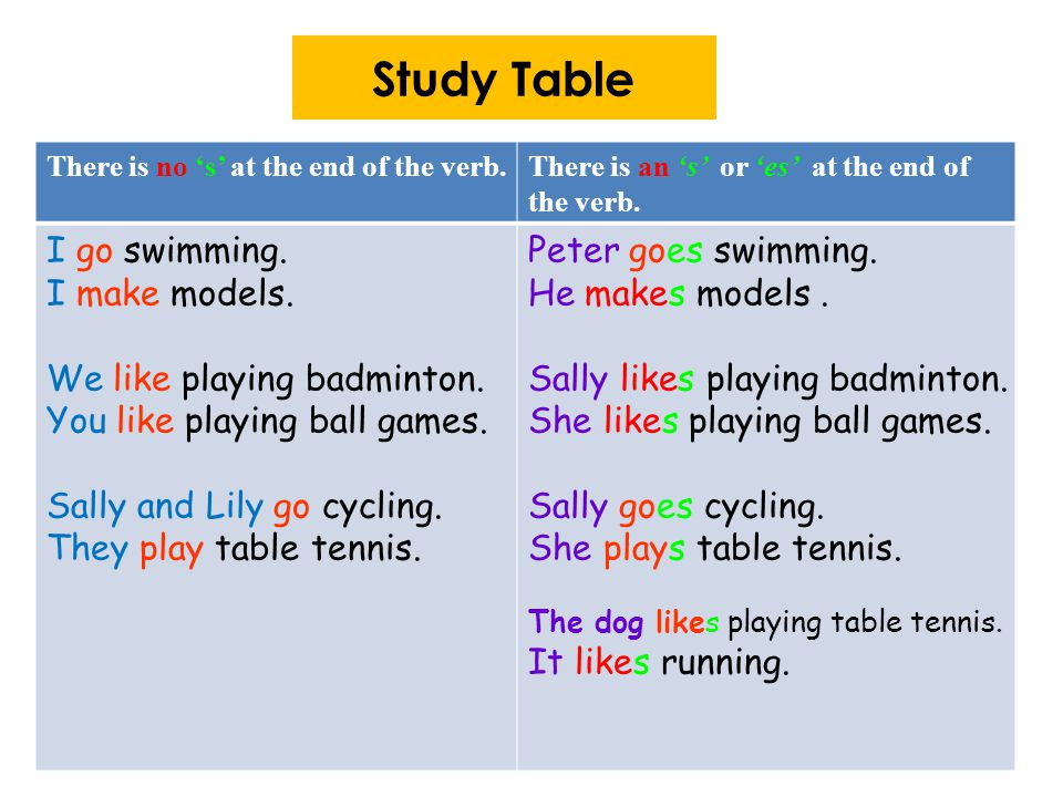 Study Table There is no 's' at the end of the verb.There is an 's' or 'es' at the end of the verb.