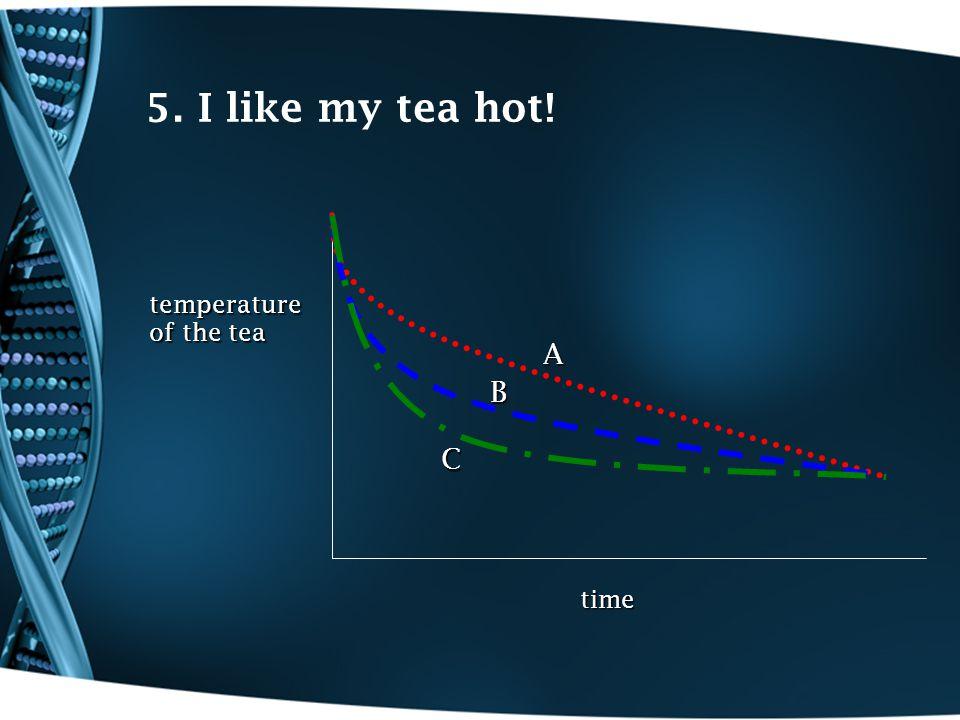 5. I like my tea hot! time temperature of the tea A B C